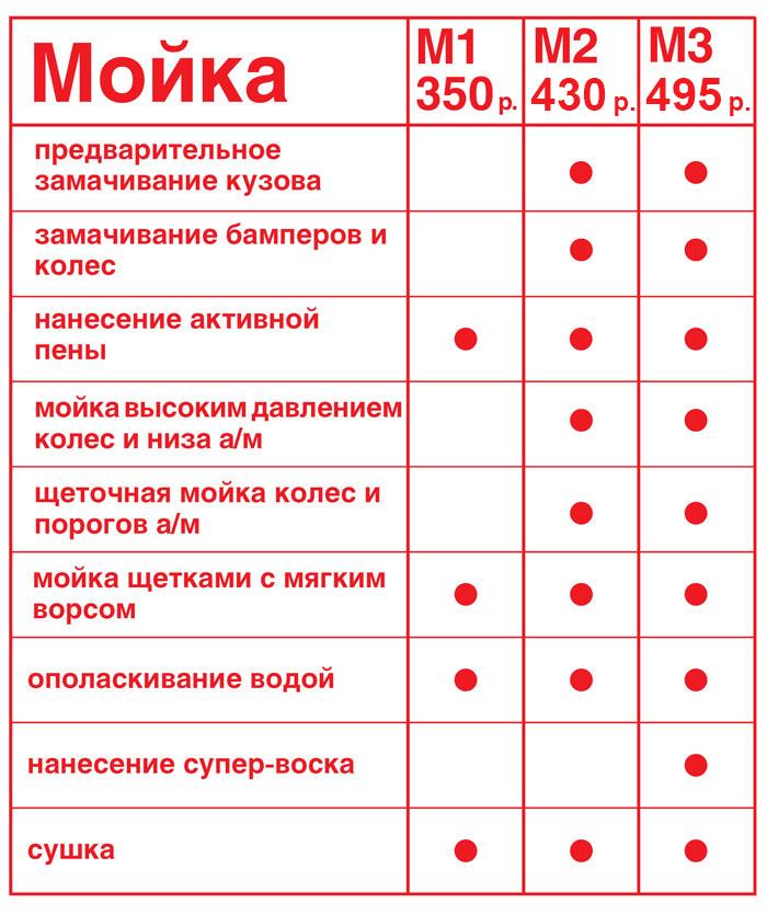 http://minutka.spb.ru/price